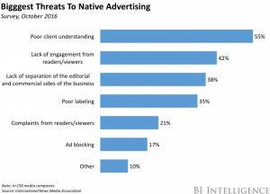 rischi-native-advertising
