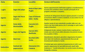 tabella-per-blog2