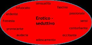stile6