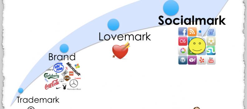 Quale modello per il brand nell'epoca dello storytelling e della web reputation?